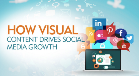 Visual content drives social media traffic